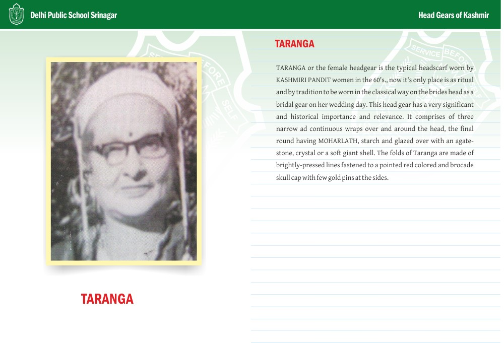 Taranga - Head Gears of Kashmir Series